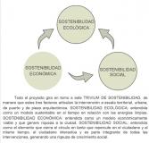 Triple sostenibilidad_Sergio Perera